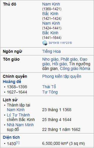 nha Minh