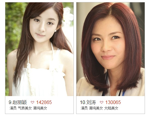 top 10 my nhan trung quoc - top 10 va top 9