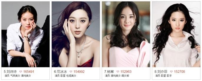 top 10 my nhan trung quoc - top 5 den top 8